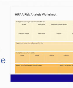 editable elegant hipaa security risk assessment template free  best of template security risk analysis template for meaningful use sample