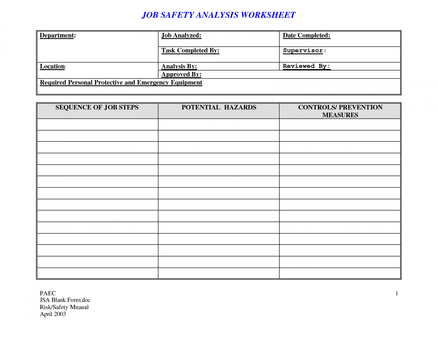 editable job task safety analysis template for your inspirations  violeet job safety analysis worksheet template pdf