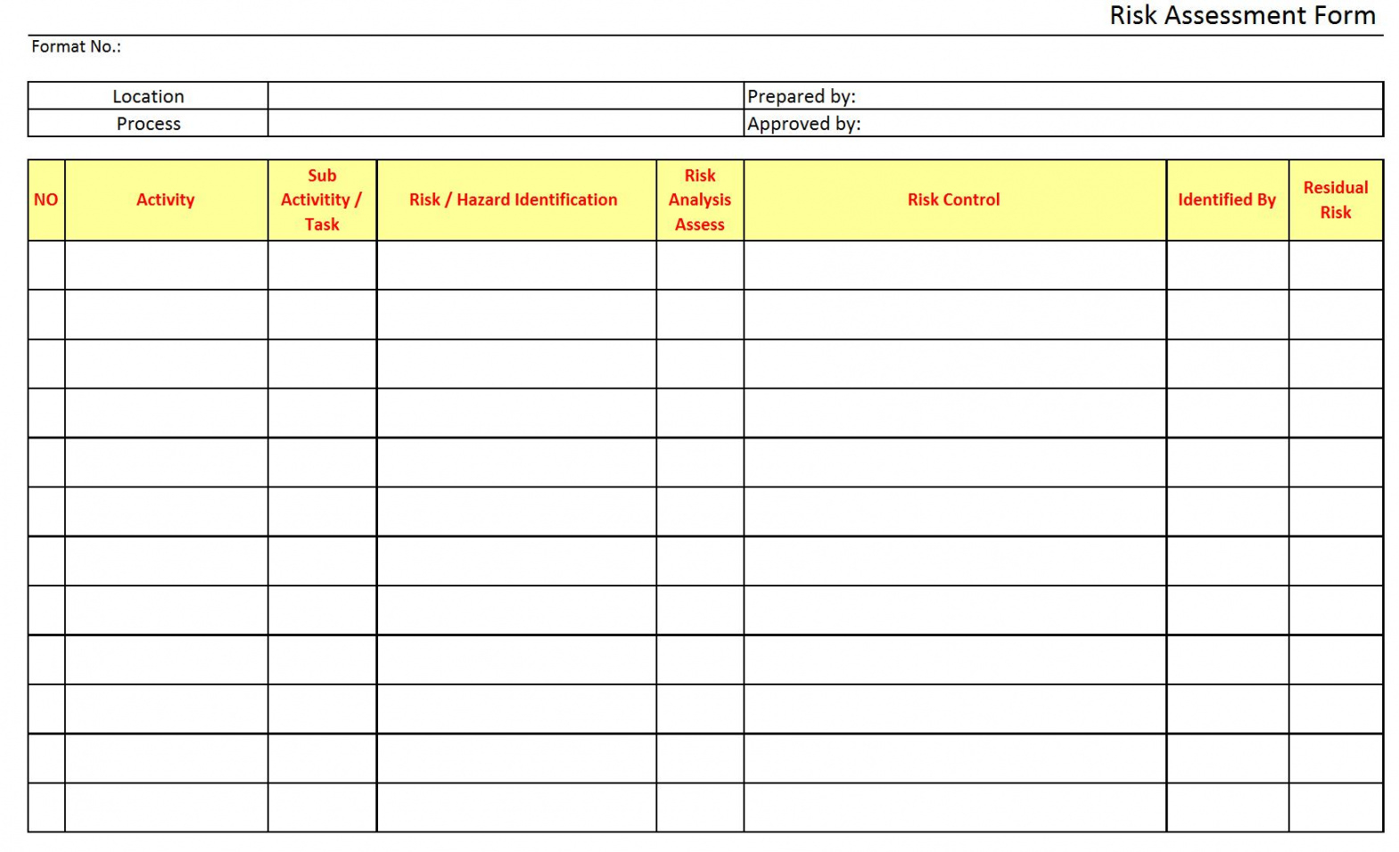 editable risk assessment form fmea risk analysis template pdf