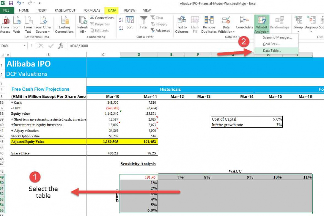 editable sensitivity analysis in excel  one & two variable data table sensitivity analysis spreadsheet template pdf