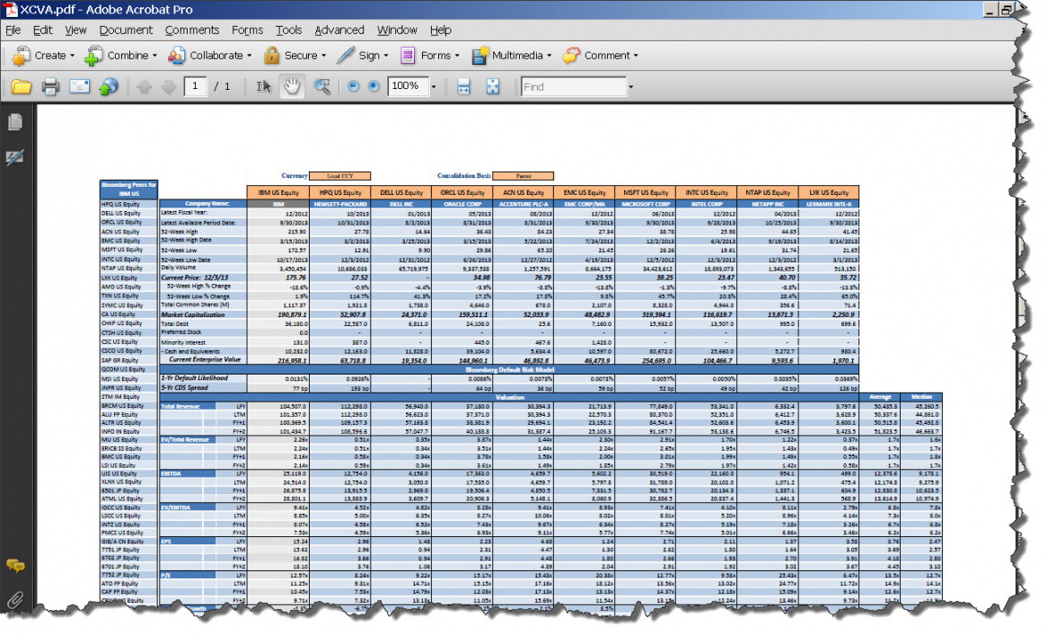 editable ten reasons to use bloomberg templates for company analysis fundamental analysis excel template pdf