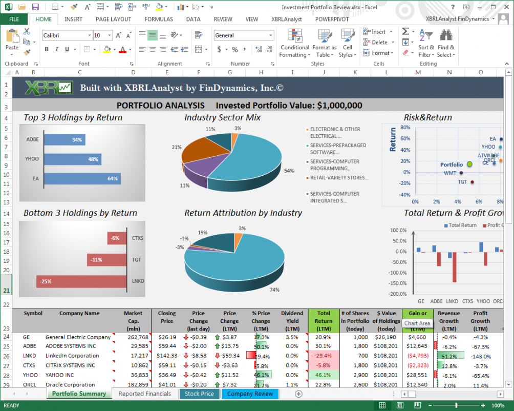 excel examples & templates  findynamics investment analysis excel template