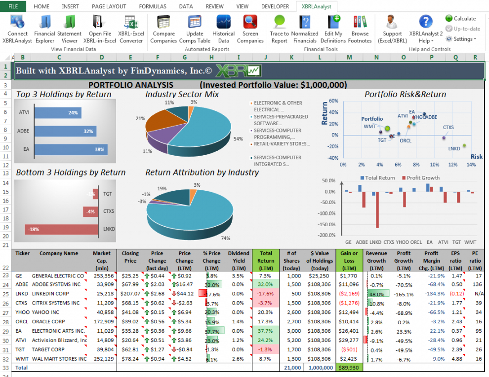 Findynamics Consolidated Financial Statement In Excel ...