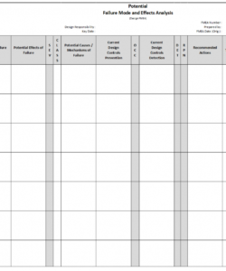 fmea  failure mode and effects analysis  qualityone fmea risk analysis template sample