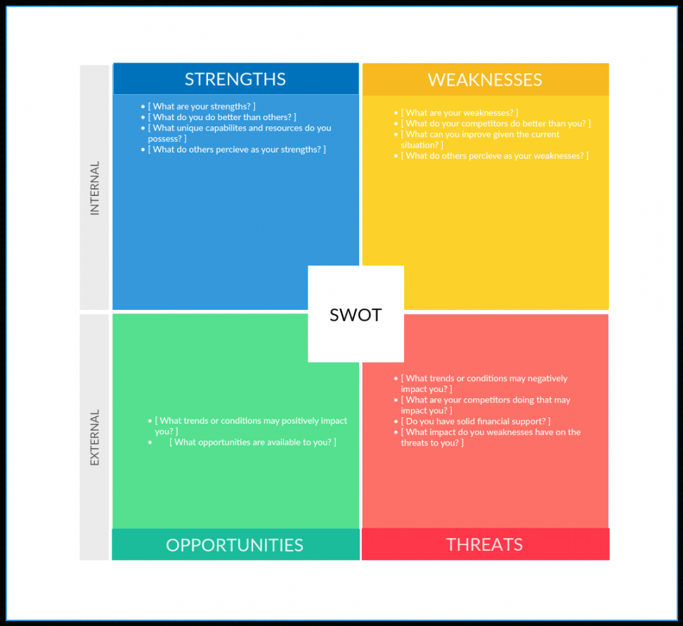 free 6 common hr challenges and how to effectively solve them visually hr swot analysis template doc