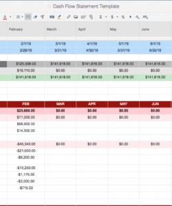 free cash flow statement templates  smartsheet cash flow analysis spreadsheet template doc