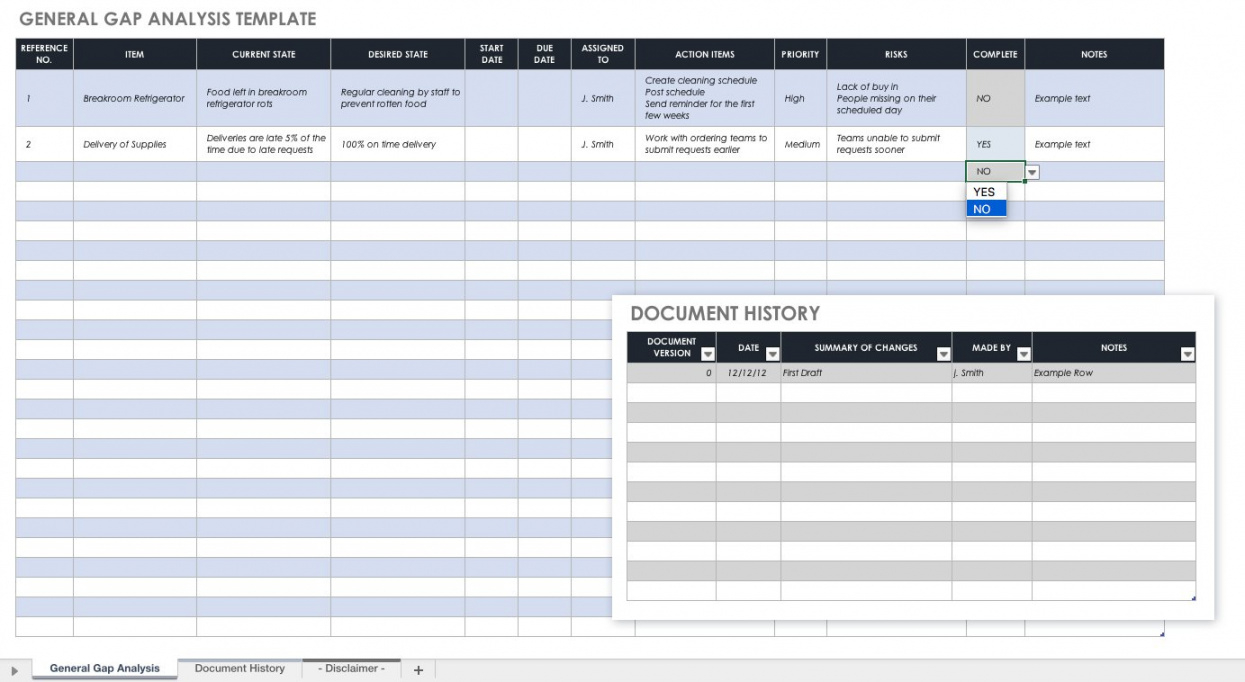 free free gap analysis process and templates  smartsheet project gap analysis template sample