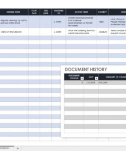 free free gap analysis process and templates  smartsheet purchasing analysis template doc