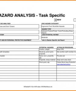 free job safety analysis template free  garajcmic system safety hazard analysis report template sample