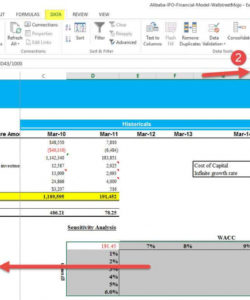free sensitivity analysis in excel  one & two variable data table investment analysis excel template doc