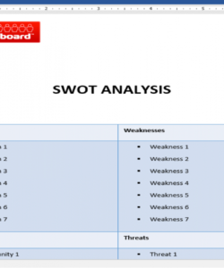 free swot analysis template examples and definition  mr dashboard hr swot analysis template pdf