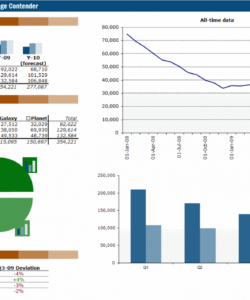 free trend analysis excel template  suzenrabionetassociats sales trend analysis excel template doc