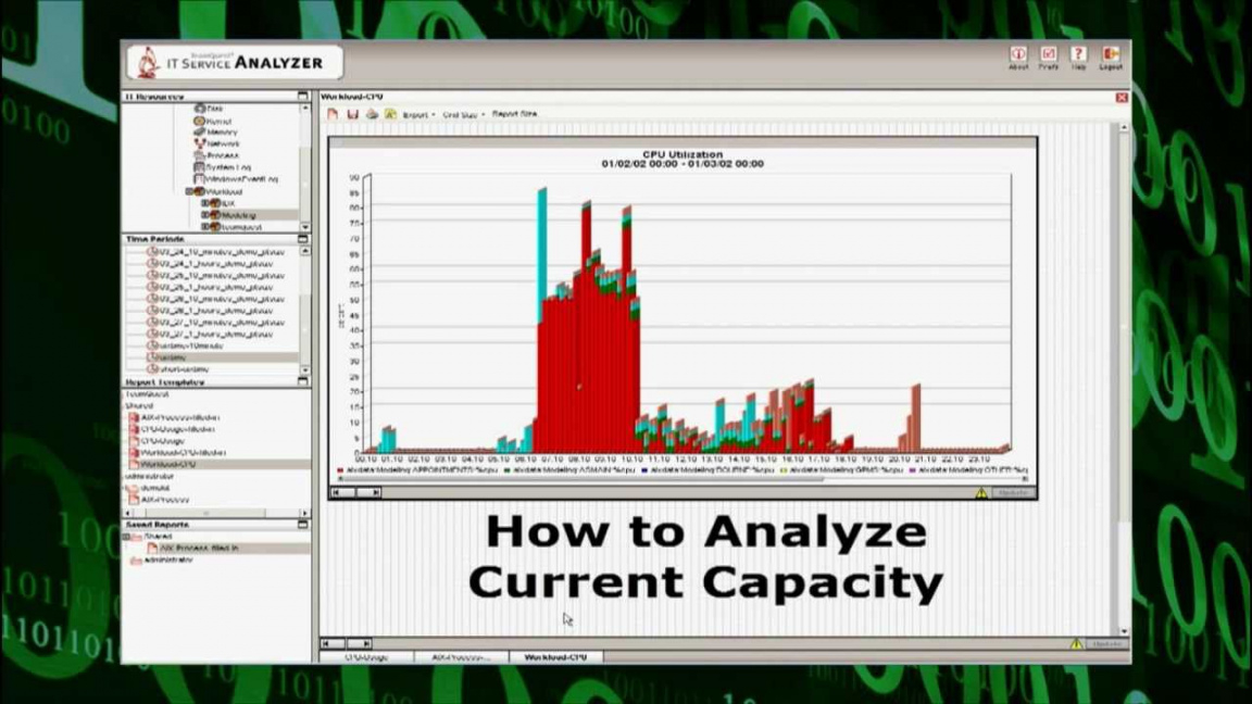 how to do capacity planning  youtube manufacturing capacity analysis template pdf