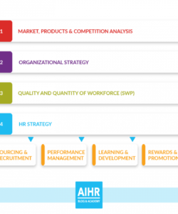 printable a guide to strategic workforce planning  aihr analytics workforce analysis report template doc