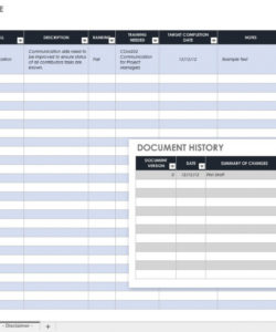printable free gap analysis process and templates  smartsheet project gap analysis template doc