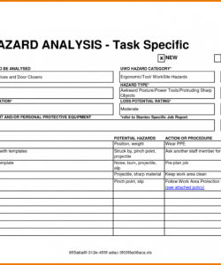 printable free job safety analysis form free printable business templates job safety analysis report template example