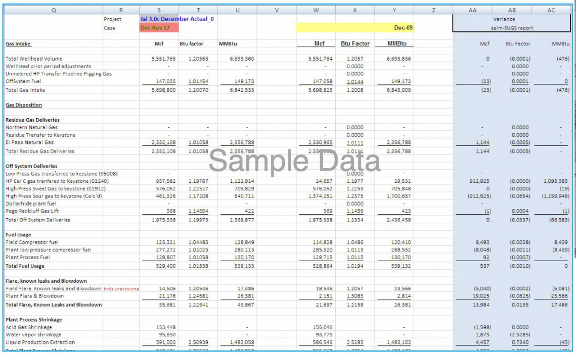 printable managing and optimizing midstream gross margin positions using a gross margin variance analysis template example