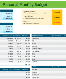 printable personal budget personal budget analysis template