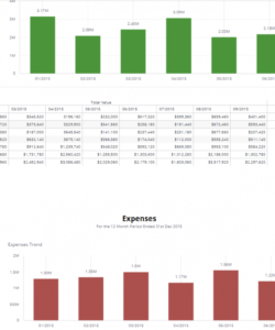 printable profit and loss report p&l  kpi  sisense gross margin variance analysis template