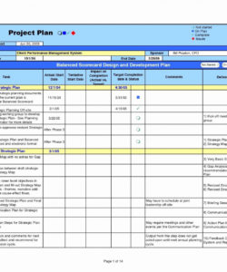 printable project management status report example new gap analysis template project gap analysis template