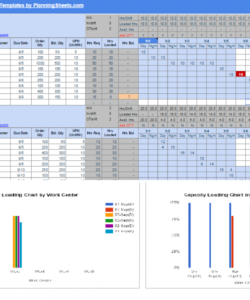 production schedule template in google sheets manufacturing capacity analysis template