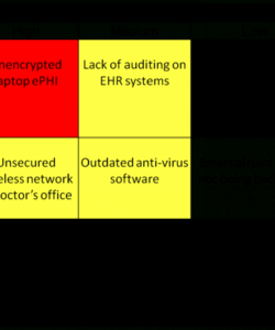 free printable security risk analysis for meaningful usemipsmacra hipaa meaningful use security risk analysis template