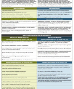 printable free onboarding checklists and templates  smartsheet  warnick on boarding checklist template