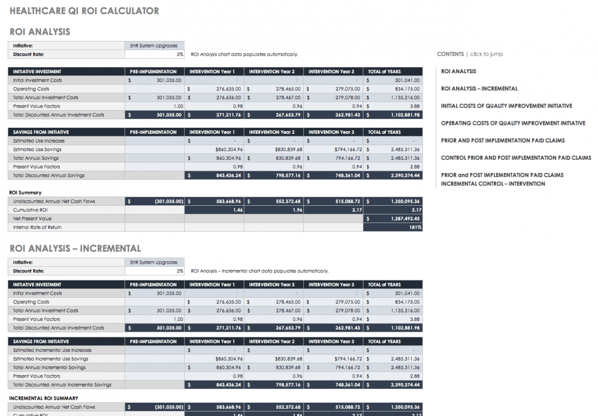 editable free roi templates and calculators smartsheet return on investment analysis template pdf