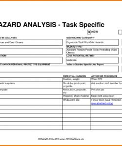 free 13 job safety analysis examples  pdf word pages  examples job hazard analysis template free sample
