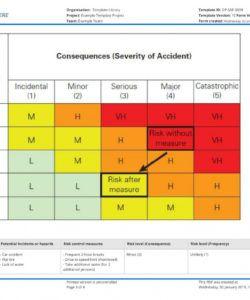 printable jsa template free and editable job safety analysis template job hazard analysis template free excel
