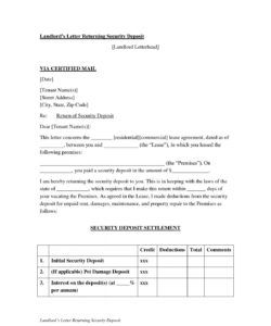sample deposit return request letter security deposit return letter template example