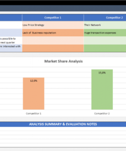 competitive analysis template competitive pricing analysis template