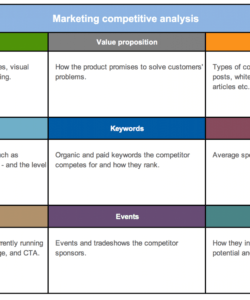 free strategy and competitor analysis templates  aha! competitive pricing analysis template pdf