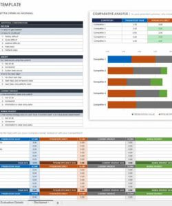 printable free competitive analysis templates  smartsheet competitive pricing analysis template example