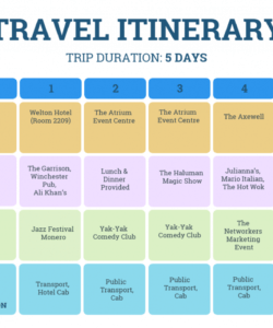 editable pastel travel itinerary template leisure travel itinerary template excel