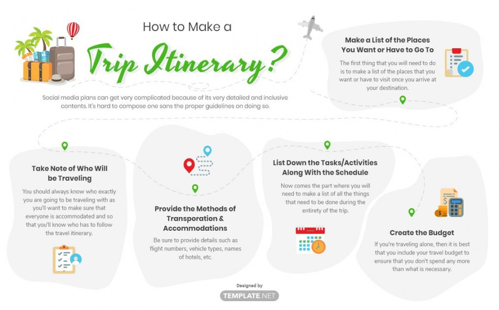 sample free trip itinerary templates  pdf  word doc  google college tour itinerary template pdf