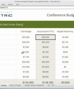 editable conference budget template conference planning budget template example