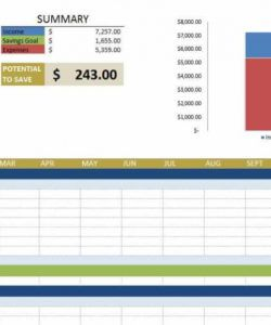 editable free budget templates in excel  smartsheet personal expenses budget template