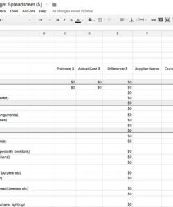 free family budget template wedding spreadsheet australia google choir budget template example