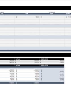 free financial planning templates  smartsheet financial planning budget template word
