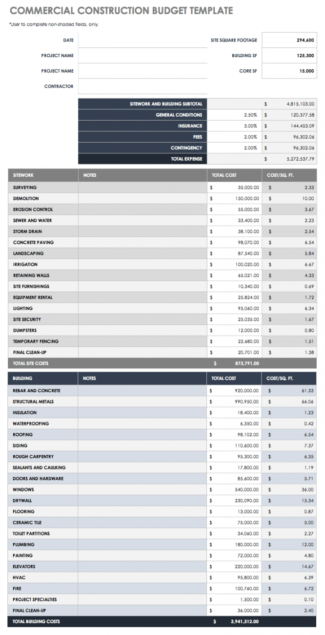 free free construction budget templates  smartsheet construction loan budget template doc