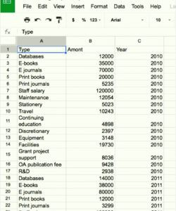 free information technology budget template  template creator information technology budget template sample