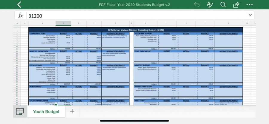 free youth ministry budget templates youth camp budget template pdf