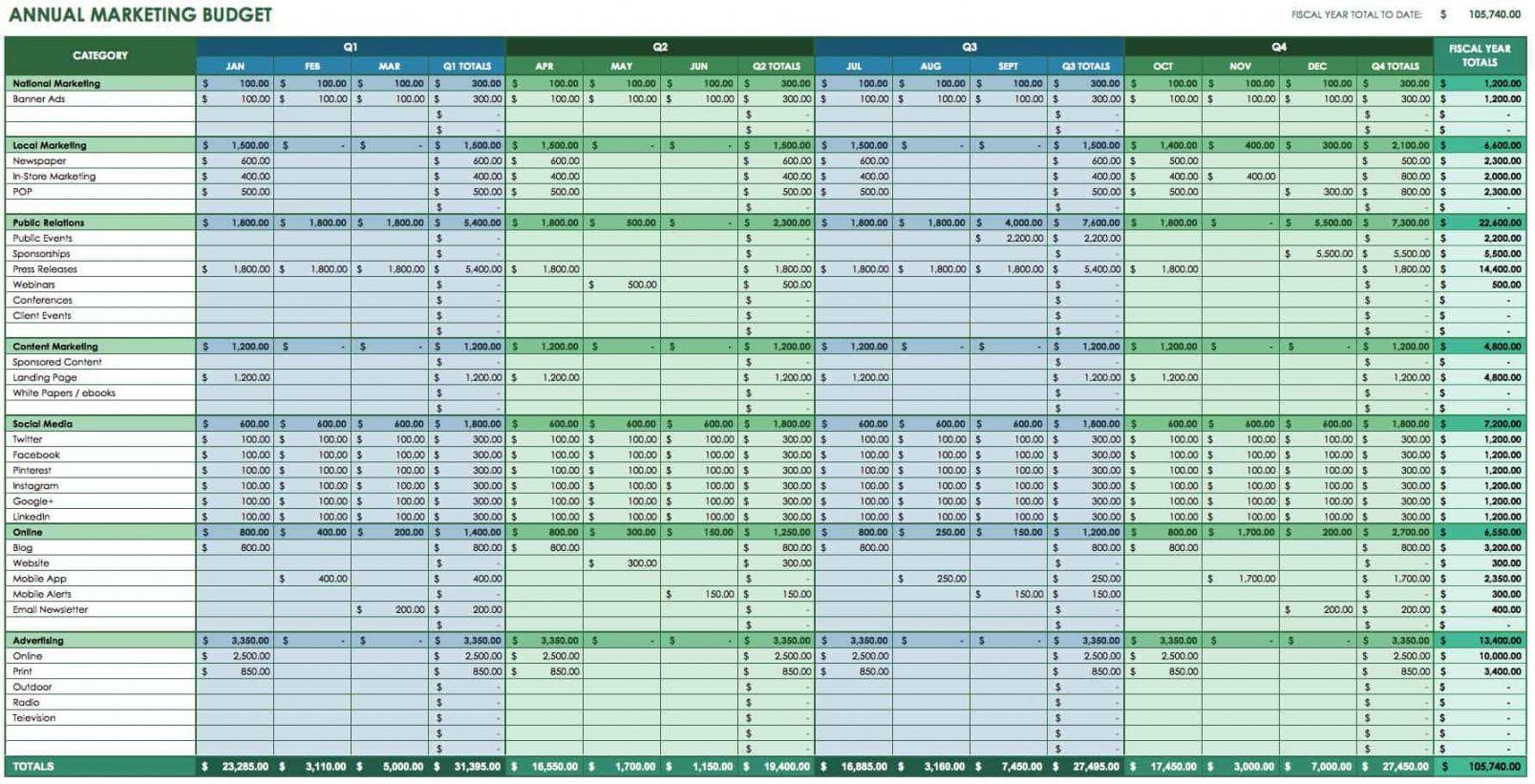 printable 12 free marketing budget templates  smartsheet pr campaign budget template word