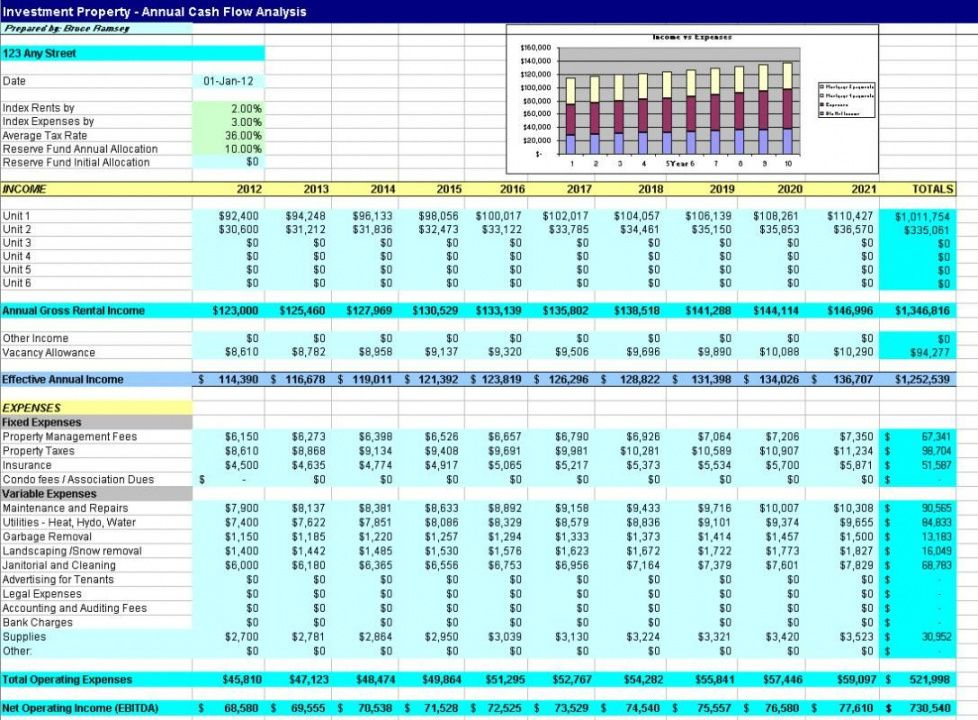 real estate investment eadsheet free analysis commercial commercial property budget template sample