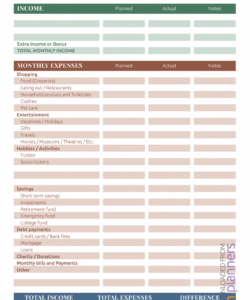 restaurant budget spreadsheet free download printable clothing line budget template excel