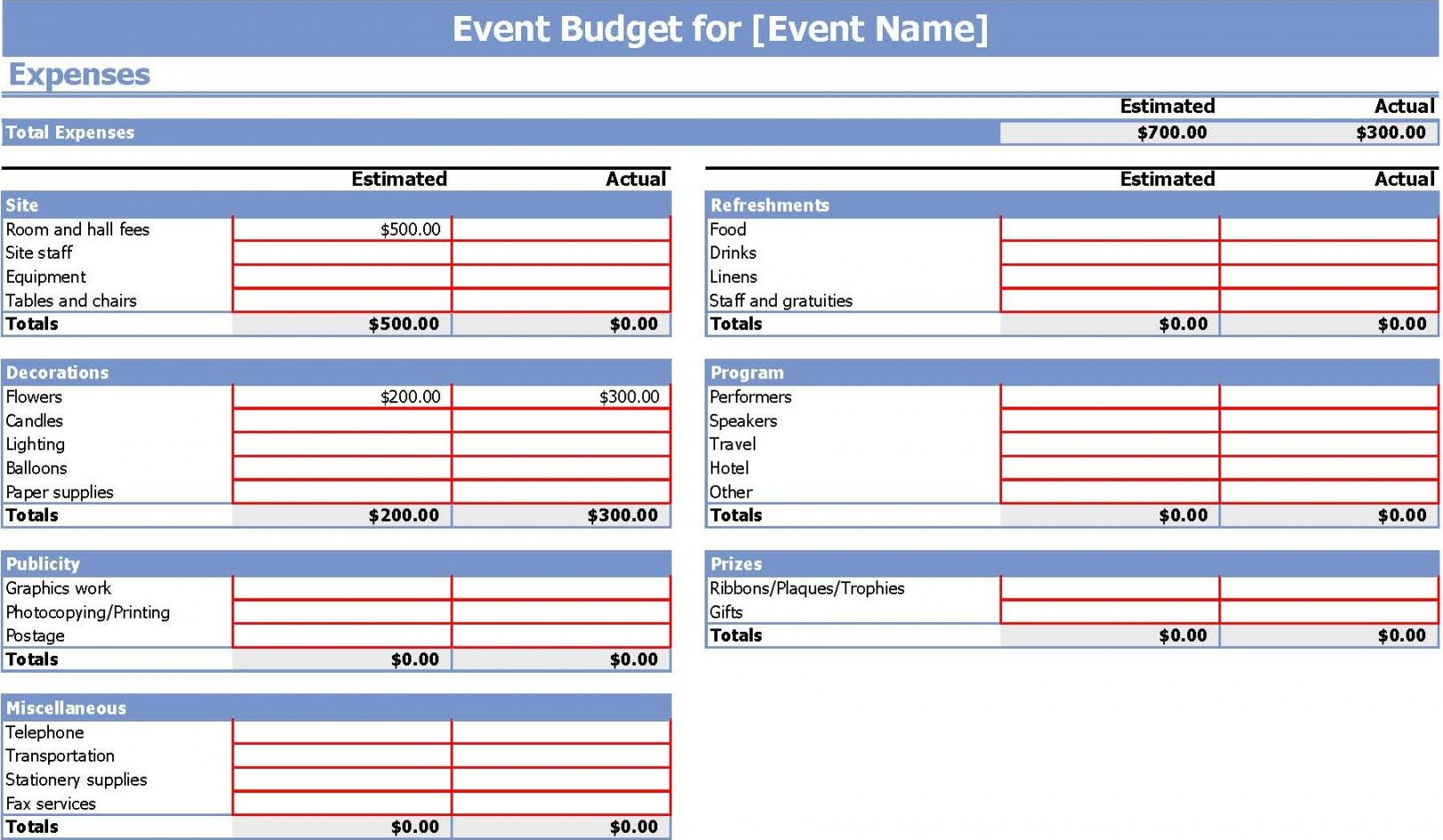sample event budgets the basicsand some lessons you don't want to conference planning budget template excel