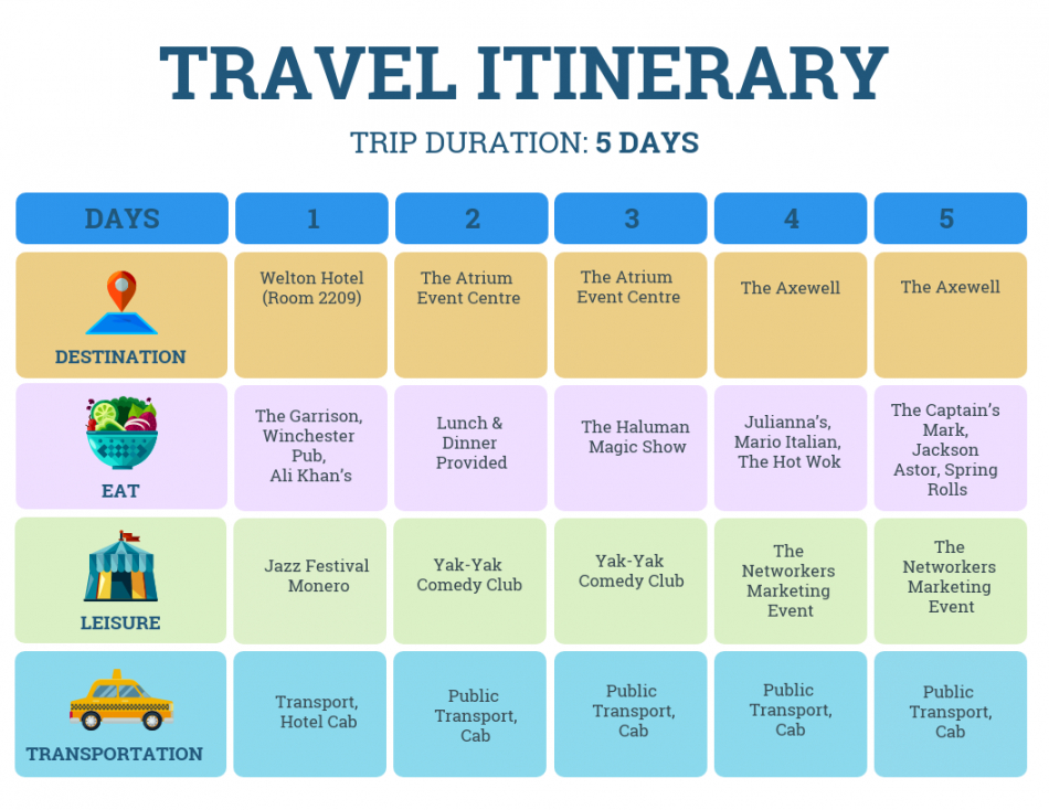 sample pastel travel itinerary template travel itinerary template for travel agent sample