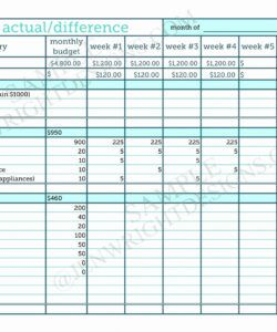 zero ased udget xls monthly worksheet spreadsheet template zero based monthly budget template doc