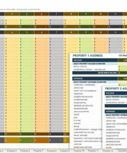 18 free property management templates  smartsheet commercial real estate budget template doc